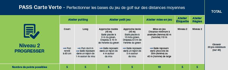 carte verte golf haute savoie geneve stage